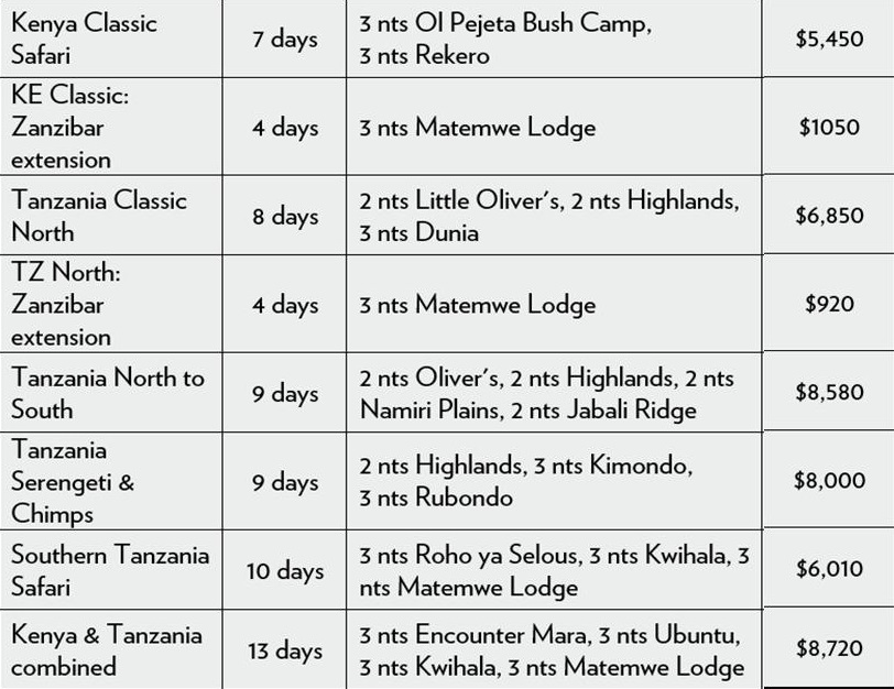 Asilia Safaris Super Special - Low season prices until May 2021